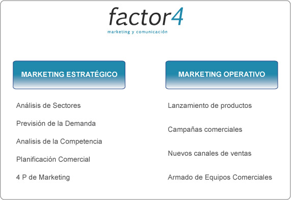 marketing-factor4